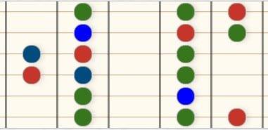 Desenho diagrama diatonica menor forma de C